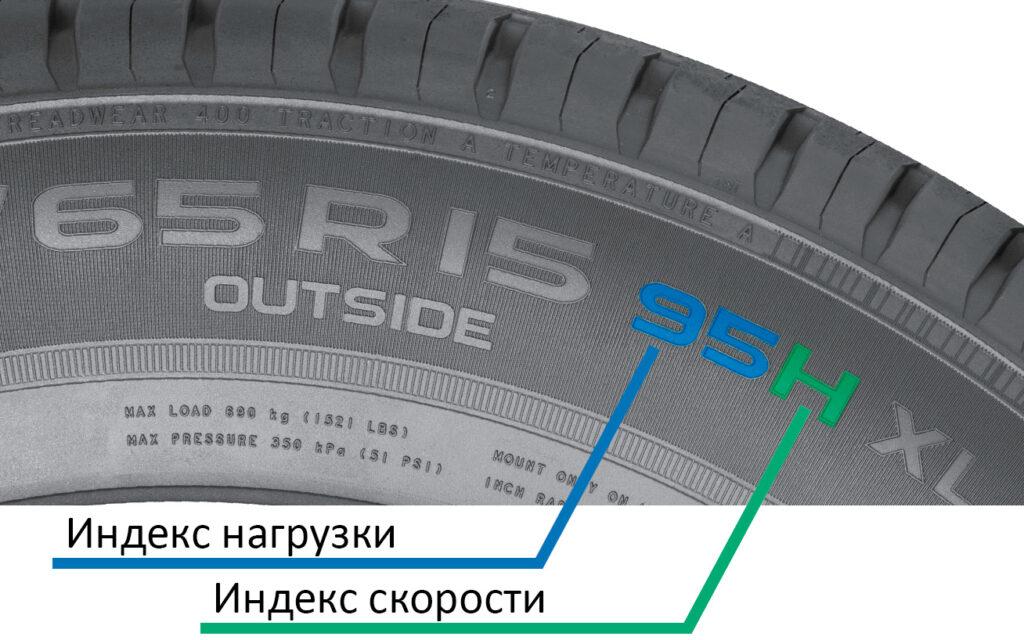 индекс скорости на шине